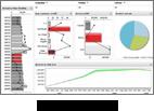 Business Intelligence Dashboards & Scorecards