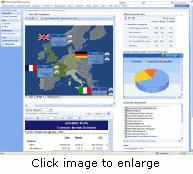 Microsoft PerformancePoint Services screenshot